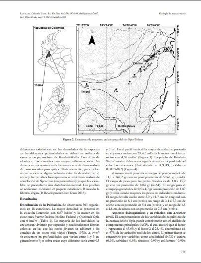 Aspectos bioecológicos de la ostra de agua dulce Acostaea rivoli (Mollusca, Etheriidae) en el río Opia, Tolima, Colombia.