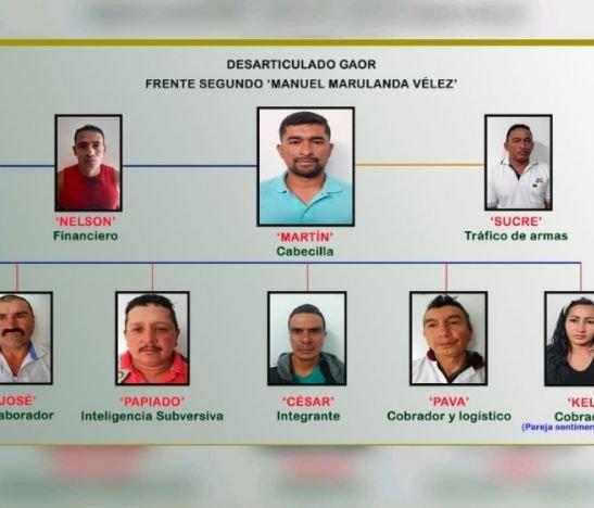 Contundente golpe a las disidencias de las FARC en el Tolima