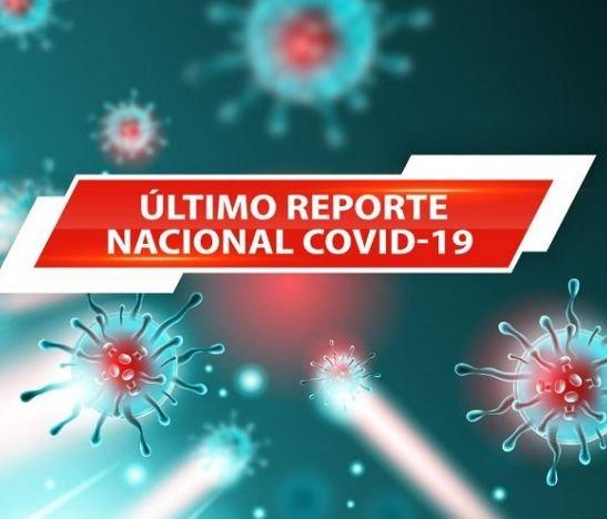 Ministerio de Salud confirma 36 casos de COVID-19 para el Tolima