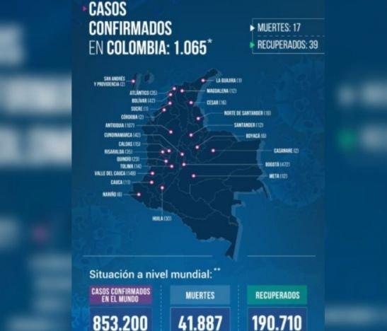 19 personas han muerto por coronavirus en Colombia