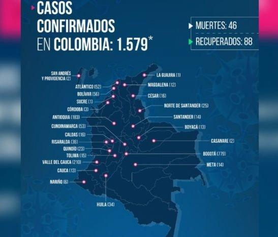 Niña de tres años es una de las 46 víctimas mortales del coronavirus en Colombia