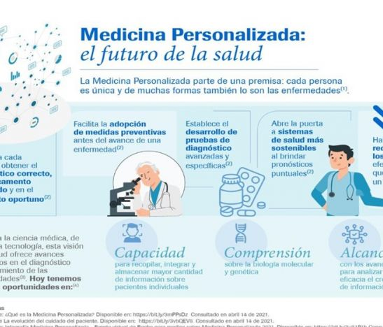 Genoma humano: dos décadas que nos llevan hacia la medicina personalizada