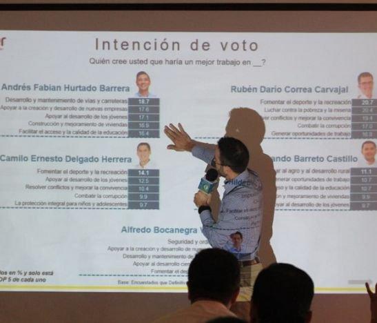 Candidatos son identificados por temas específicos en Ibagué