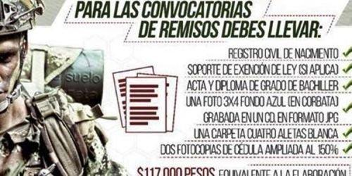 Requisitos Libreta Militar